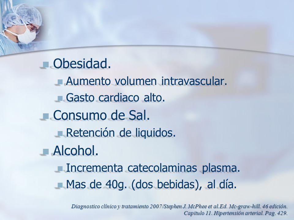Obesidad. Obesidad. Aumento volumen intravascular. Aumento volumen intravascular. Gasto cardiaco alto. Gasto cardiaco alto. Consumo de Sal. Consumo de