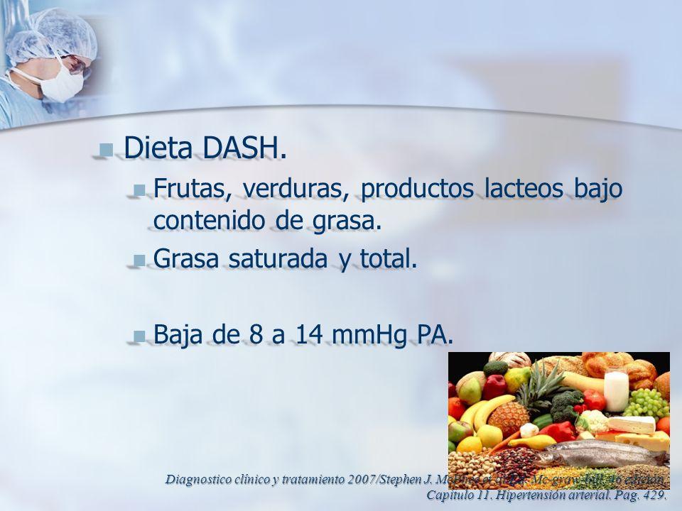 Dieta DASH. Dieta DASH. Frutas, verduras, productos lacteos bajo contenido de grasa. Frutas, verduras, productos lacteos bajo contenido de grasa. Gras