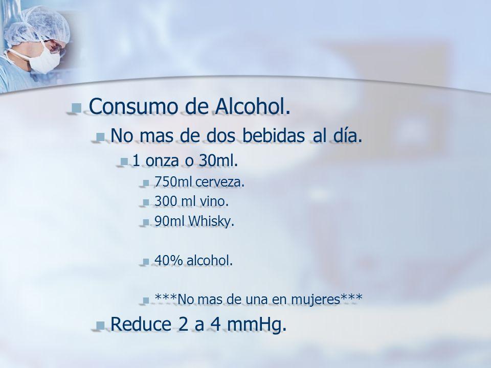 Consumo de Alcohol. Consumo de Alcohol. No mas de dos bebidas al día. No mas de dos bebidas al día. 1 onza o 30ml. 1 onza o 30ml. 750ml cerveza. 750ml