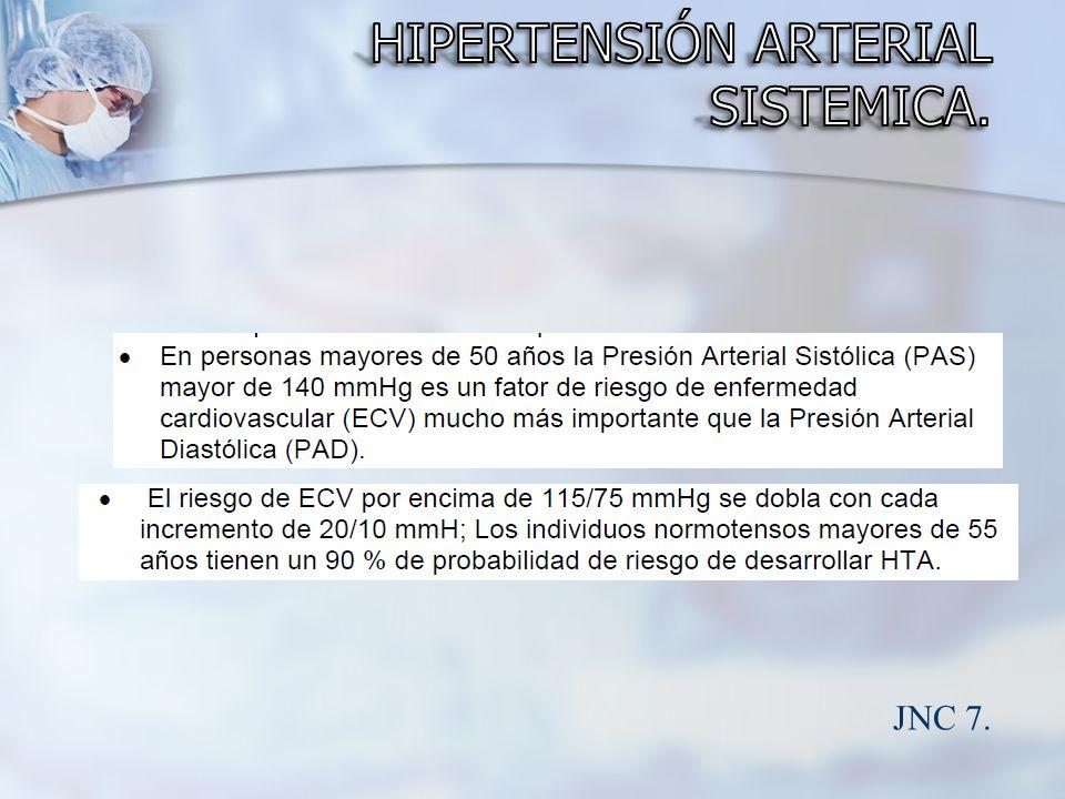 JNC 7.
