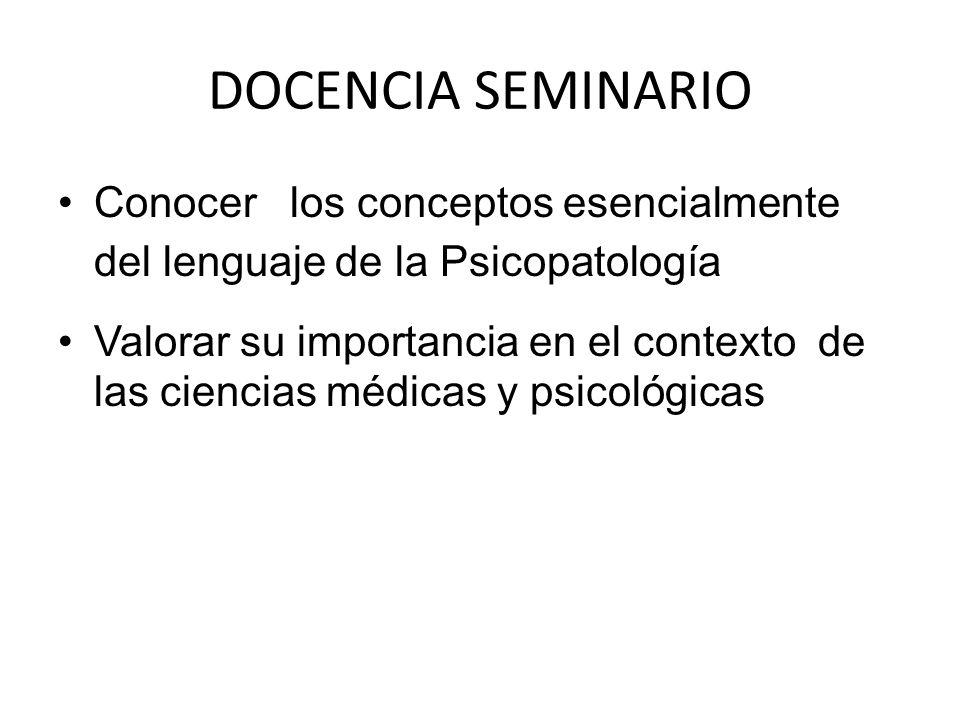 RESUMEN DE LOS CONTENIDOS Nº SEMINARIOCONTENIDO 1CONCEPTO DE PSICOPATOLOGIA 2PSICOPÀTOLOGIA DE LA CONCIENCIA 3 PSICOPATOLOGÍA DE LA SENSOPERCEPCION 4 PSICOPATOLOGIA DE LA MEMORIA Y ATENCION 5PSICOPATOLOGIA DE LA ATENCION 6 PSICOPATOLOGIA DEL PENSAMIENTO Y LENGUAJE 7PSICOPATOLOGIA DE LA MOTIVACION 8PSICOPATOLOGIA DE LA AFECTIVIDAD 9PSICOPATOLOGIA DE LA INTELIGENCIA 10PSICOPATOLOGIA DE LA PERSONALIDAD