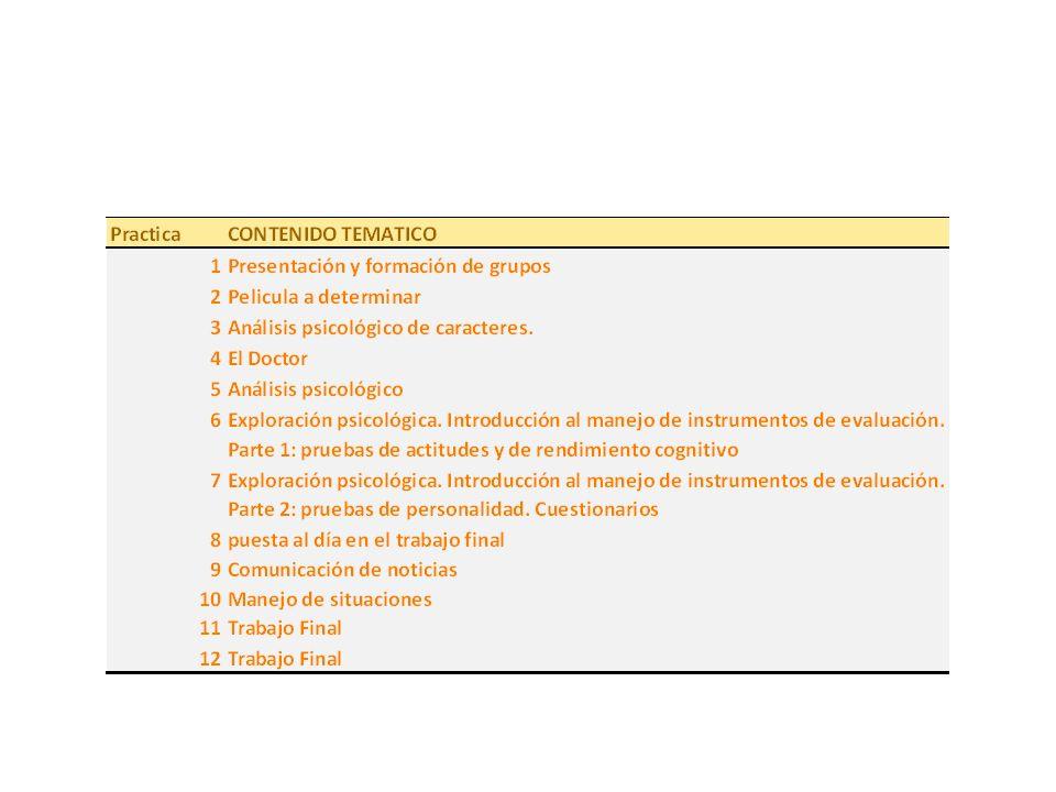 EVALUACION La nota final del alumno será la resultados de la evaluación de la docencia expositiva, interactiva de laboratorio y Interactiva de seminarios, correspondiendo a la primera el 60% del total, a la segunda el 20% y a la tercera el 20%