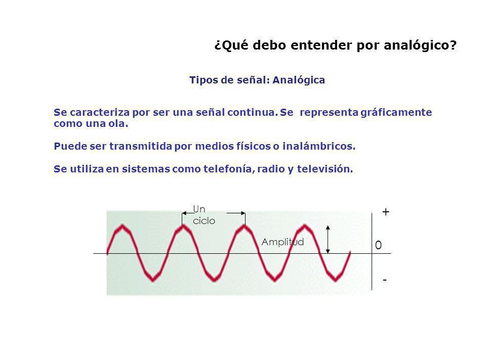 ¿Qué debo entender por analógico? Se caracteriza por ser una señal continua. Se representa gráficamente como una ola. Puede ser transmitida por medios