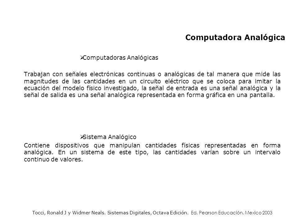 Computadora Analógica Computadoras Analógicas Trabajan con señales electrónicas continuas o analógicas de tal manera que mide las magnitudes de las ca