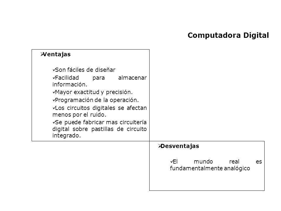 Computadora Digital Ventajas Son fáciles de diseñar Facilidad para almacenar información. Mayor exactitud y precisión. Programación de la operación. L