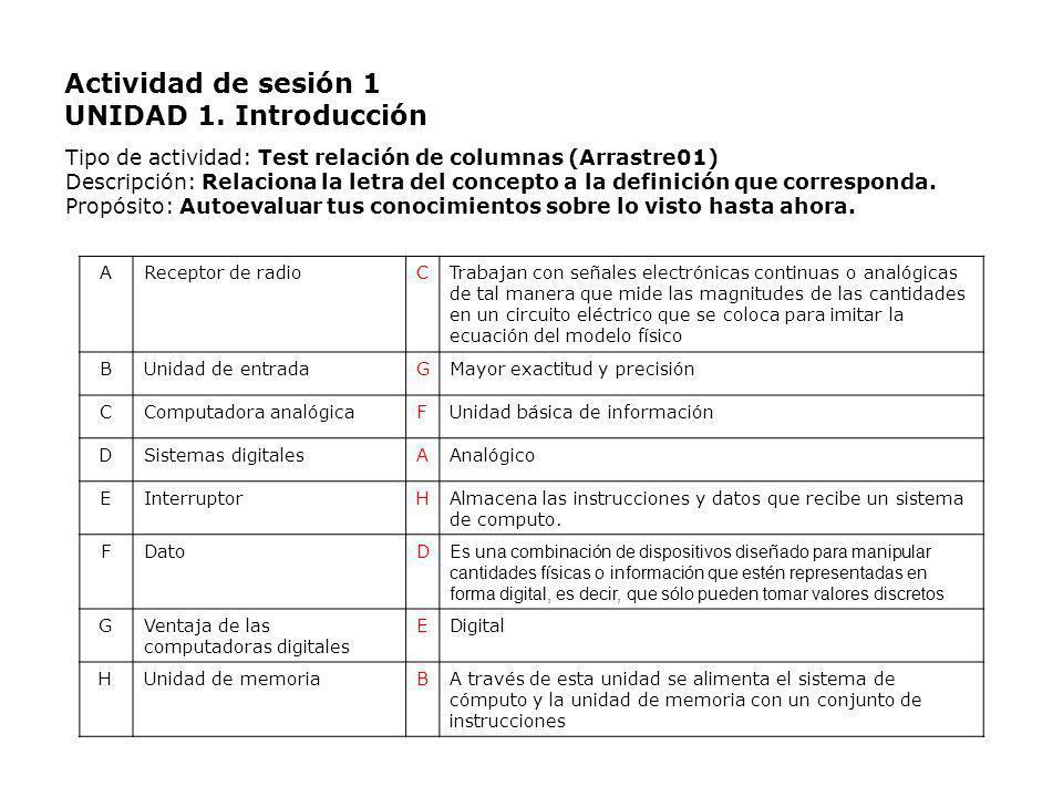 Actividad de sesión 1 UNIDAD 1. Introducción Tipo de actividad: Test relación de columnas (Arrastre01) Descripción: Relaciona la letra del concepto a