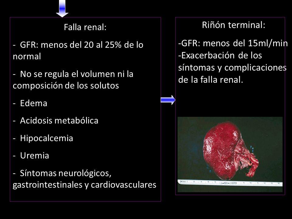 Falla renal: - GFR: menos del 20 al 25% de lo normal - No se regula el volumen ni la composición de los solutos - Edema - Acidosis metabólica - Hipocalcemia - Uremia - Síntomas neurológicos, gastrointestinales y cardiovasculares Riñón terminal: -GFR: menos del 15ml/min -Exacerbación de los síntomas y complicaciones de la falla renal.
