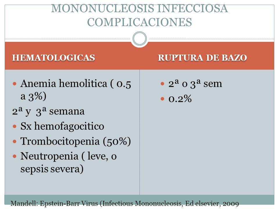 HEMATOLOGICAS RUPTURA DE BAZO Anemia hemolitica ( 0.5 a 3%) 2ª y 3ª semana Sx hemofagocitico Trombocitopenia (50%) Neutropenia ( leve, o sepsis severa