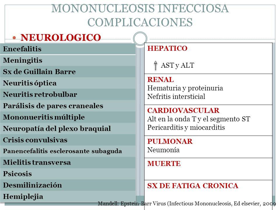 MONONUCLEOSIS INFECCIOSA COMPLICACIONES NEUROLOGICO HEPATICO AST y ALT RENAL Hematuria y proteinuria Nefritis intersticial CARDIOVASCULAR Alt en la on