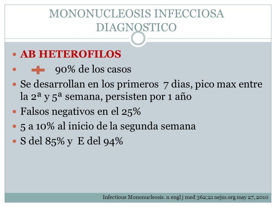 MONONUCLEOSIS INFECCIOSA DIAGNOSTICO AB HETEROFILOS 90% de los casos Se desarrollan en los primeros 7 dias, pico max entre la 2ª y 5ª semana, persiste