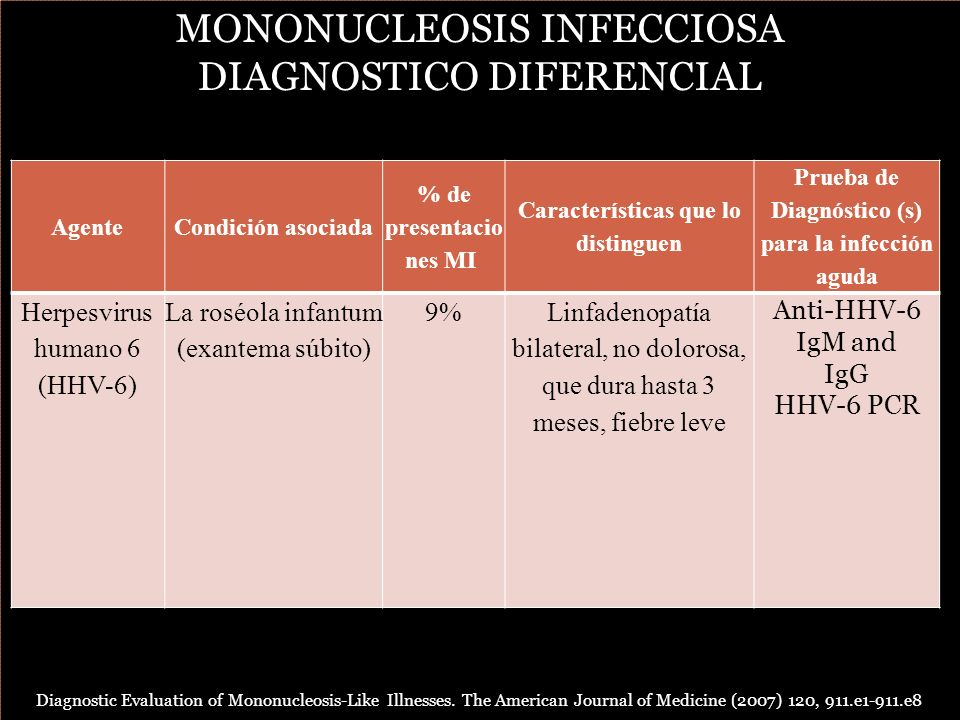 MONONUCLEOSIS INFECCIOSA DIAGNOSTICO DIFERENCIAL AgenteCondición asociada % de presentacio nes MI Características que lo distinguen Prueba de Diagnóst