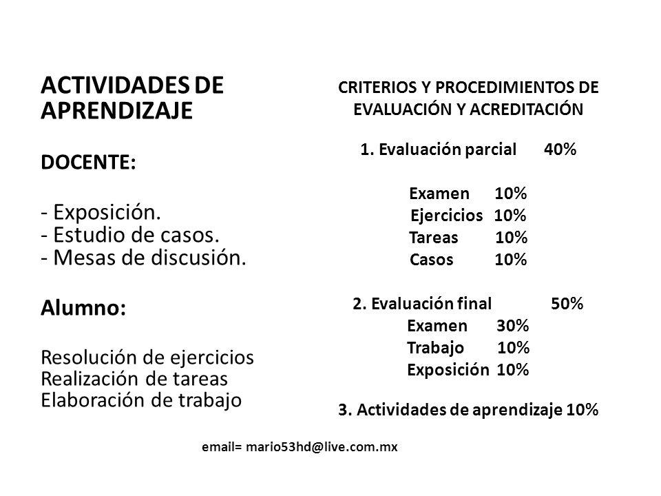 CRITERIOS Y PROCEDIMIENTOS DE EVALUACIÓN Y ACREDITACIÓN 1. Evaluación parcial 40% Examen 10% Ejercicios 10% Tareas 10% Casos 10% 2. Evaluación final50