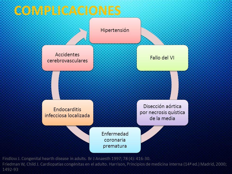 COMPLICACIONES HipertensiónFallo del VI Disección aórtica por necrosis quística de la media Enfermedad coronaria prematura Endocarditis infecciosa localizada Accidentes cerebrovasculares Findlow J.