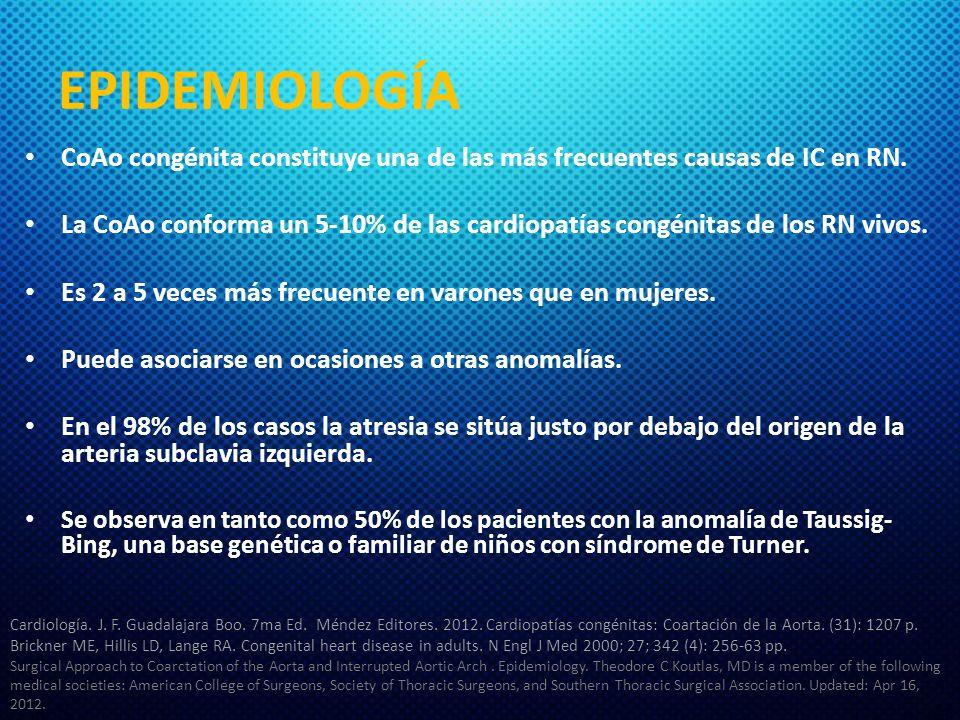 EPIDEMIOLOGÍA CoAo congénita constituye una de las más frecuentes causas de IC en RN. La CoAo conforma un 5-10% de las cardiopatías congénitas de los