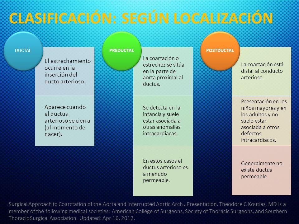 CLASIFICACIÓN: SEGÚN LOCALIZACIÓN El estrechamiento ocurre en la inserción del ducto arterioso.