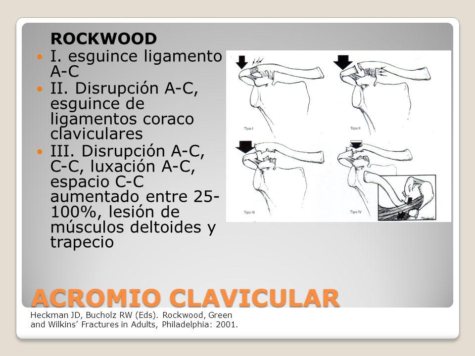 ACROMIO CLAVICULAR ROCKWOOD I.esguince ligamento A-C II.