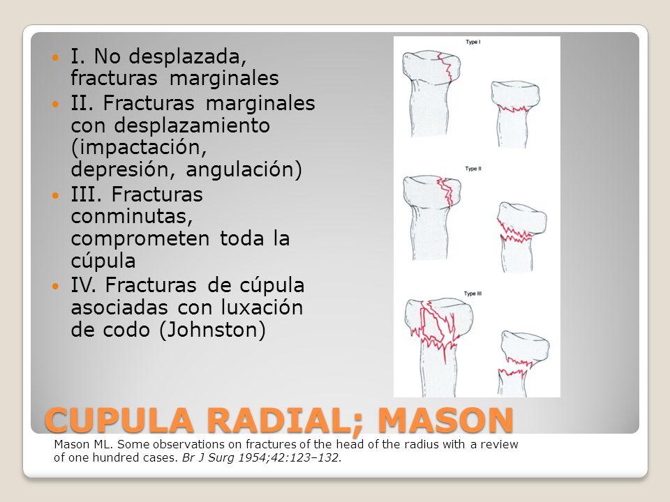 CUPULA RADIAL; MASON I.No desplazada, fracturas marginales II.