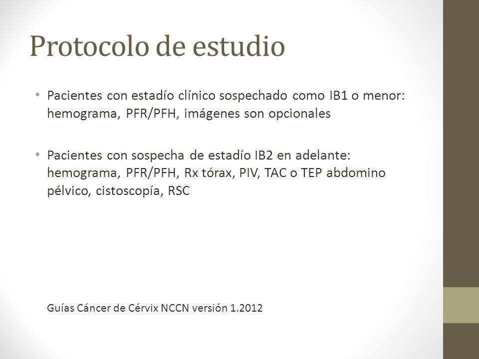 Protocolo de estudio Pacientes con estadío clínico sospechado como IB1 o menor: hemograma, PFR/PFH, imágenes son opcionales Pacientes con sospecha de estadío IB2 en adelante: hemograma, PFR/PFH, Rx tórax, PIV, TAC o TEP abdomino pélvico, cistoscopía, RSC Guías Cáncer de Cérvix NCCN versión 1.2012