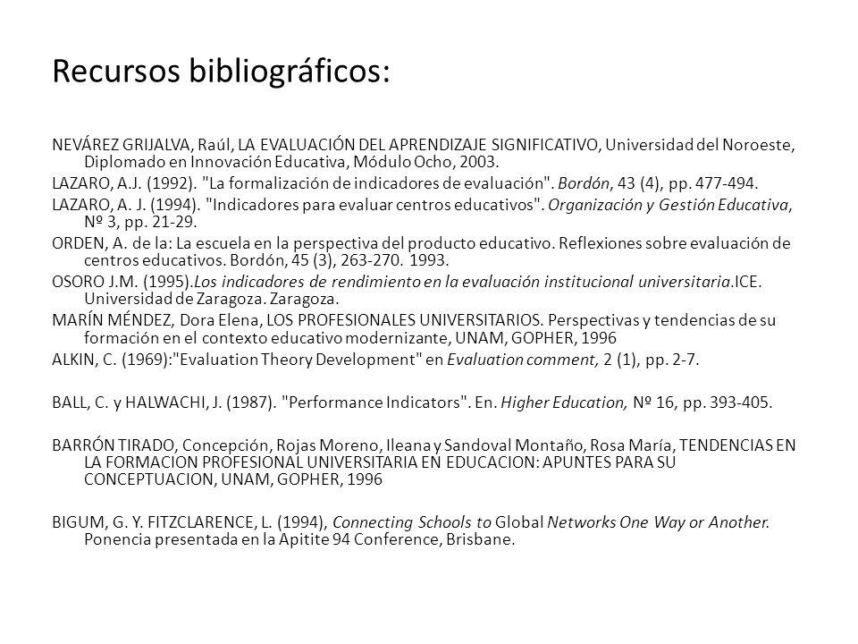 Recursos bibliográficos: NEVÁREZ GRIJALVA, Raúl, LA EVALUACIÓN DEL APRENDIZAJE SIGNIFICATIVO, Universidad del Noroeste, Diplomado en Innovación Educativa, Módulo Ocho, 2003.