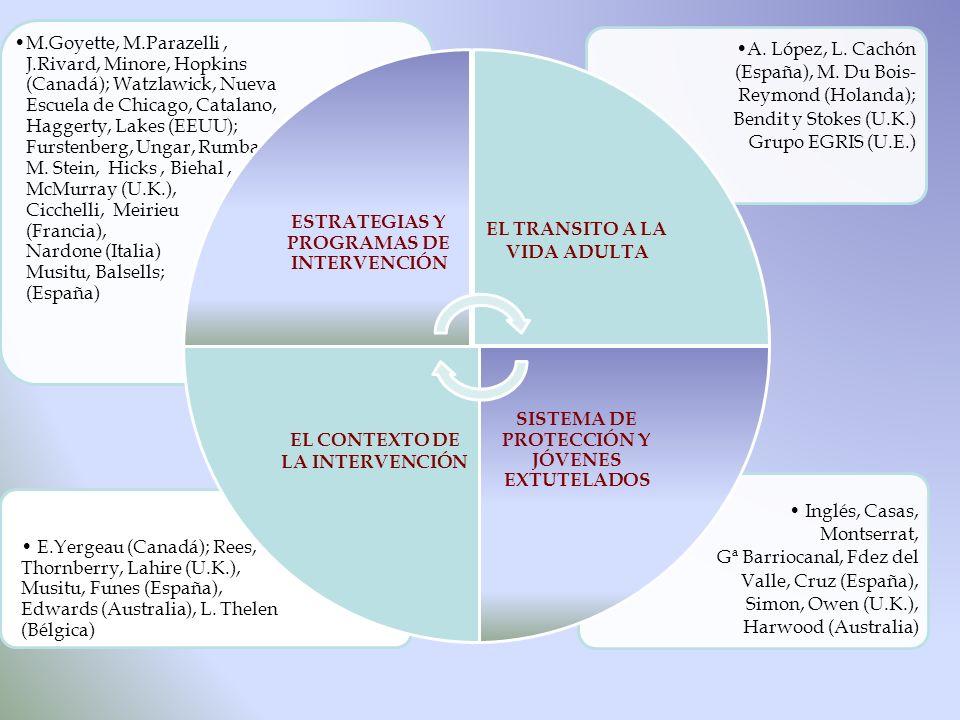 Inglés, Casas, Montserrat, Gª Barriocanal, Fdez del Valle, Cruz (España), Simon, Owen (U.K.), Harwood (Australia) E. Yergeau (Canadá); Rees, Thornberr