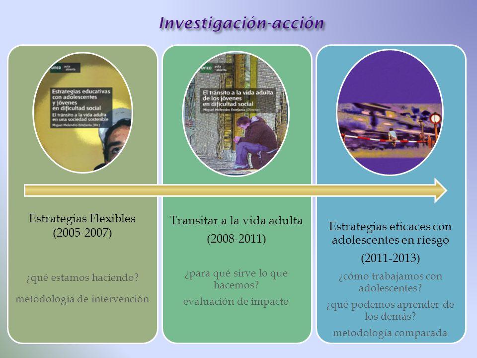 Estrategias Flexibles (2005-2007) ¿qué estamos haciendo? metodología de intervención Transitar a la vida adulta (2008-2011) ¿para qué sirve lo que hac
