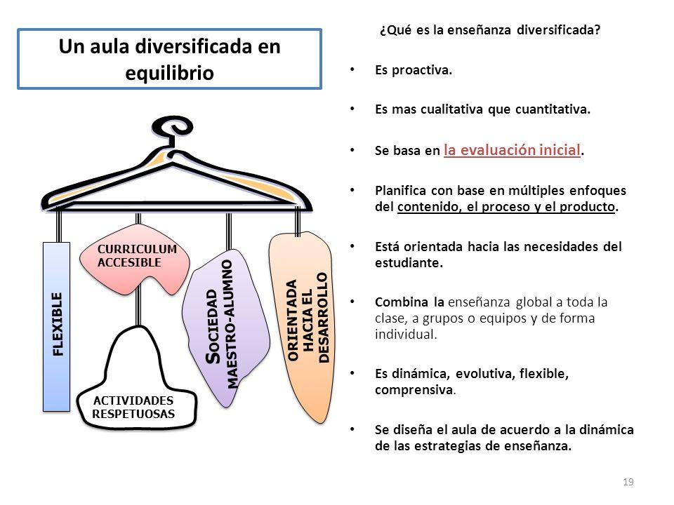 ¿Qué es la enseñanza diversificada? Es proactiva. Es mas cualitativa que cuantitativa. Se basa en la evaluación inicial. Planifica con base en múltipl