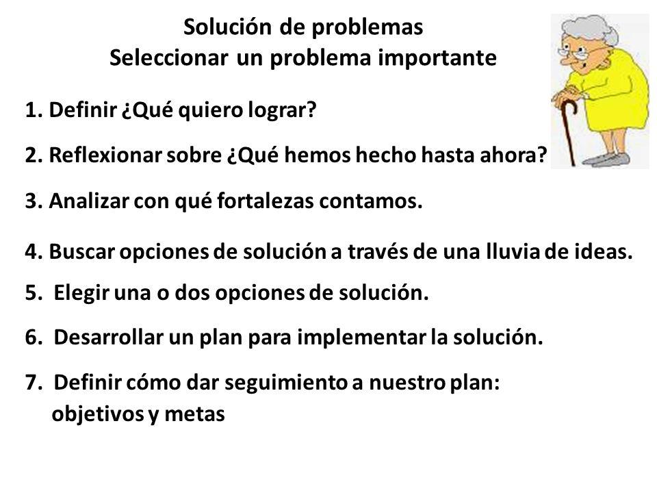 Solución de problemas Seleccionar un problema importante 1. Definir ¿Qué quiero lograr? 2. Reflexionar sobre ¿Qué hemos hecho hasta ahora? 3. Analizar