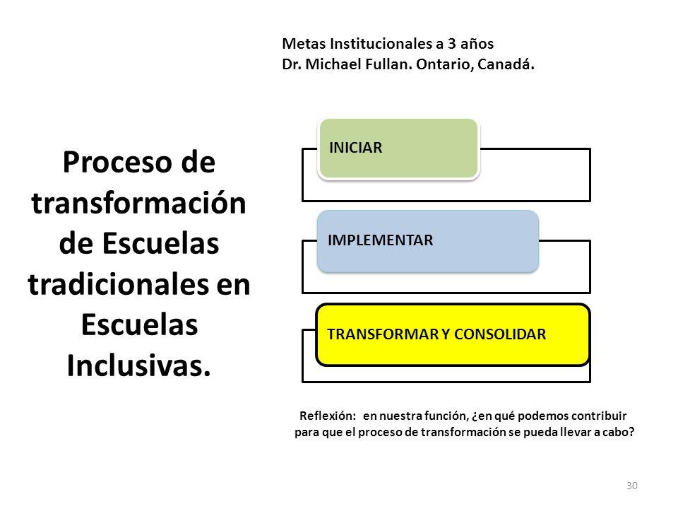 Proceso de transformación de Escuelas tradicionales en Escuelas Inclusivas.