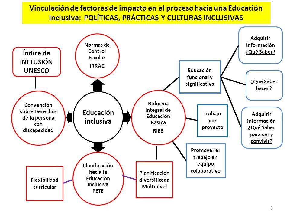 8 Vinculación de factores de impacto en el proceso hacia una Educación Inclusiva: POLÍTICAS, PRÁCTICAS Y CULTURAS INCLUSIVAS Planificación diversifica