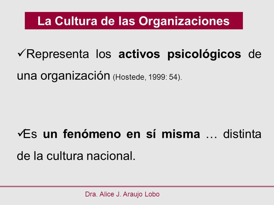 La Cultura de las Organizaciones Dra. Alice J. Araujo Lobo Representa los activos psicológicos de una organización (Hostede, 1999: 54). Es un fenómeno