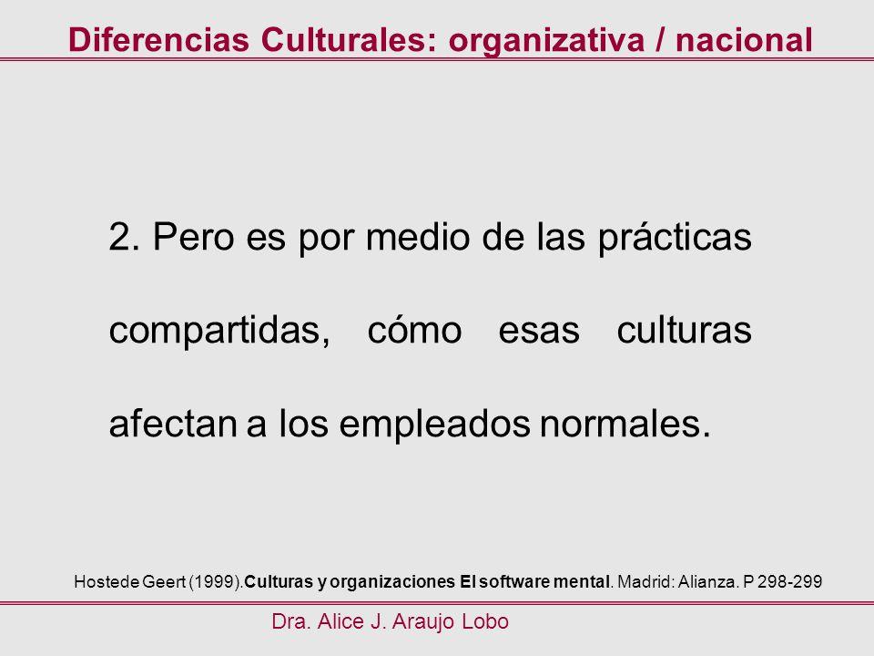 Diferencias Culturales: organizativa / nacional Dra. Alice J. Araujo Lobo Hostede Geert (1999).Culturas y organizaciones El software mental. Madrid: A