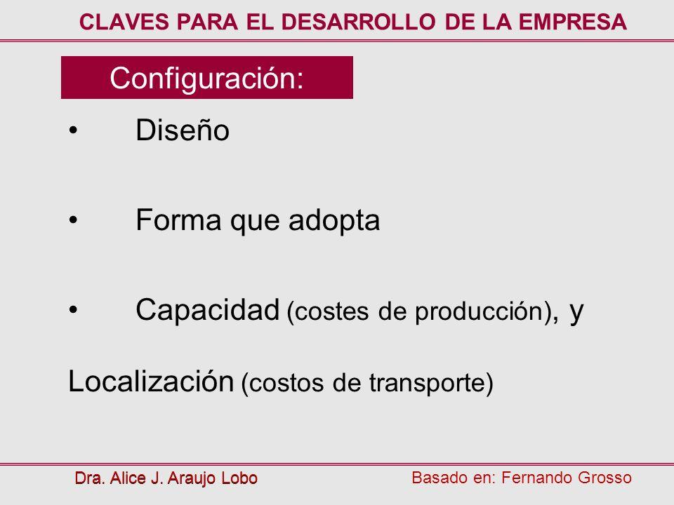Configuración: Dra. Alice J. Araujo Lobo Diseño Forma que adopta Capacidad (costes de producción), y Localización (costos de transporte) CLAVES PARA E