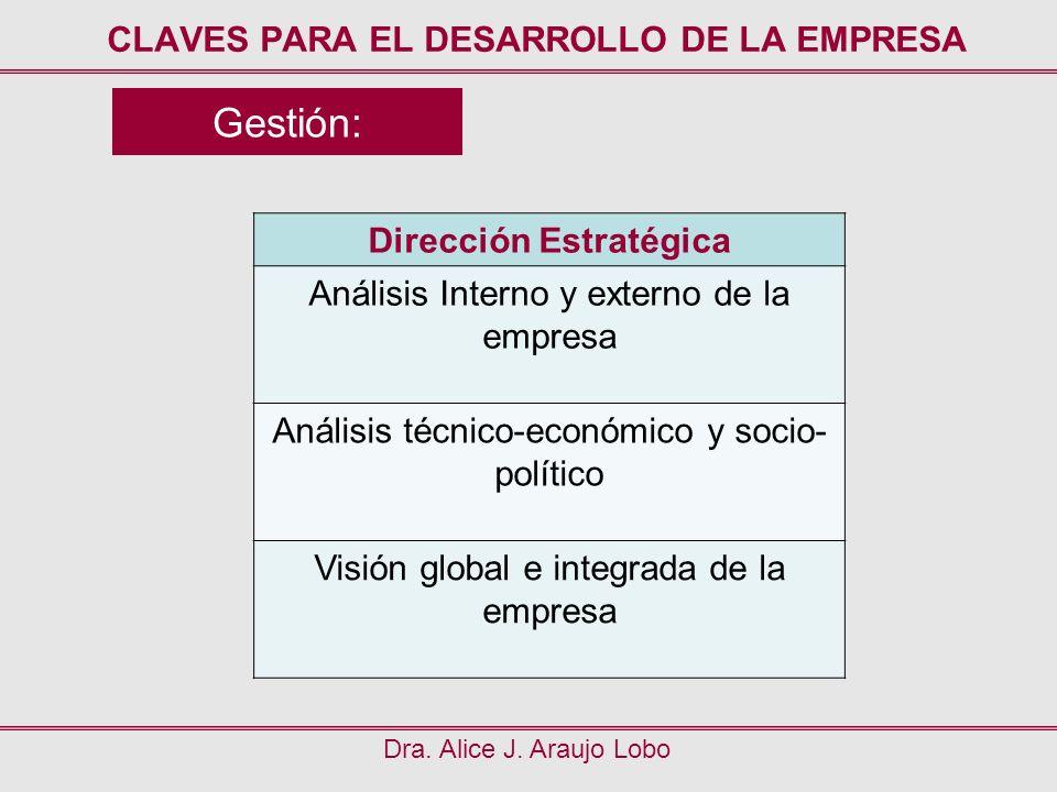Gestión: CLAVES PARA EL DESARROLLO DE LA EMPRESA Dra. Alice J. Araujo Lobo Dirección Estratégica Análisis Interno y externo de la empresa Análisis téc