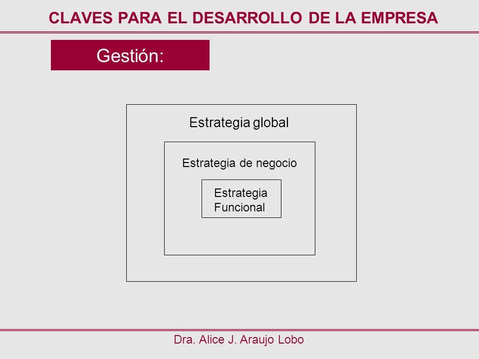 Gestión: CLAVES PARA EL DESARROLLO DE LA EMPRESA Dra. Alice J. Araujo Lobo Estrategia global Estrategia de negocio Estrategia Funcional