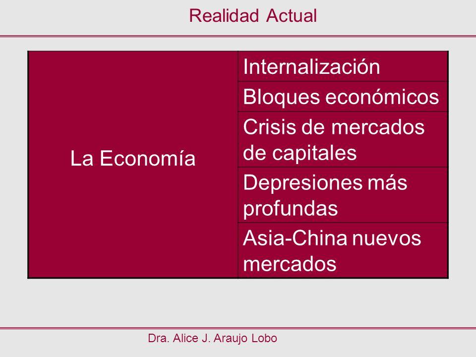 Dra. Alice J. Araujo Lobo La Economía Internalización Bloques económicos Crisis de mercados de capitales Depresiones más profundas Asia-China nuevos m