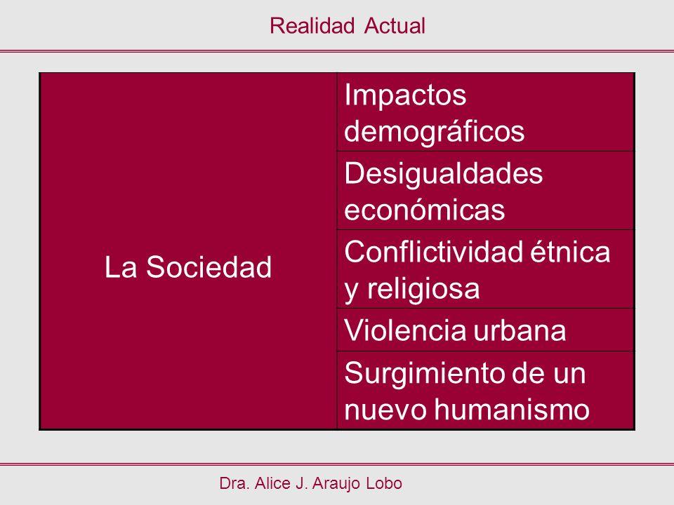 Dra. Alice J. Araujo Lobo La Sociedad Impactos demográficos Desigualdades económicas Conflictividad étnica y religiosa Violencia urbana Surgimiento de
