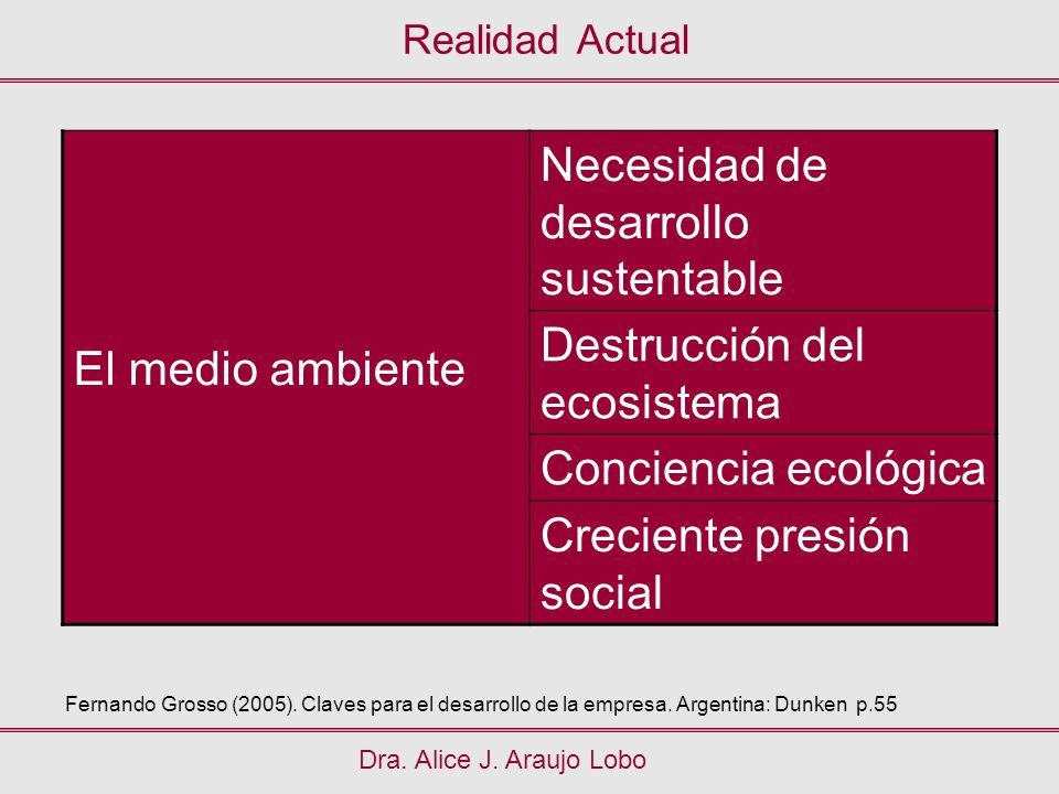 Realidad Actual Dra. Alice J. Araujo Lobo El medio ambiente Necesidad de desarrollo sustentable Destrucción del ecosistema Conciencia ecológica Crecie