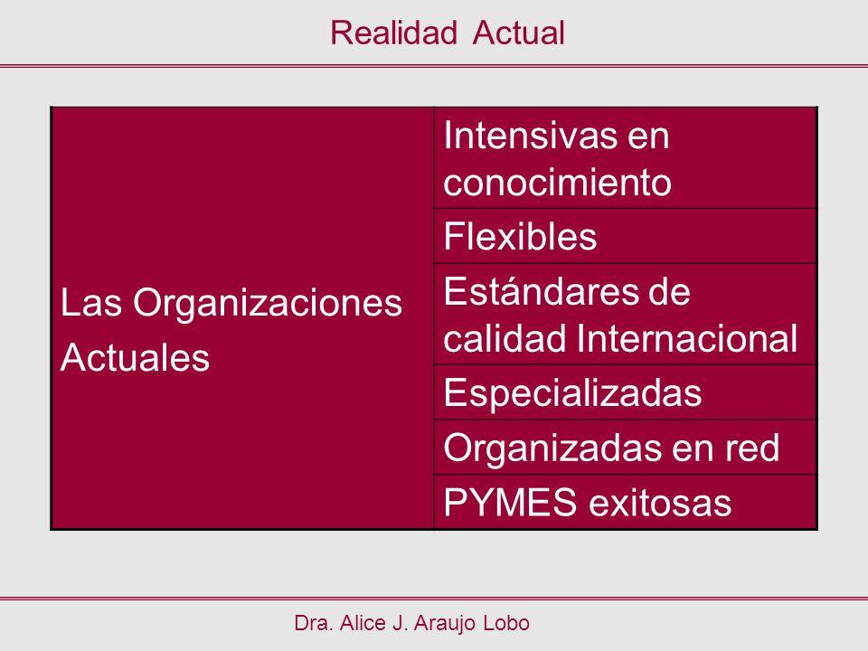 Realidad Actual Dra. Alice J. Araujo Lobo Las Organizaciones Actuales Intensivas en conocimiento Flexibles Estándares de calidad Internacional Especia