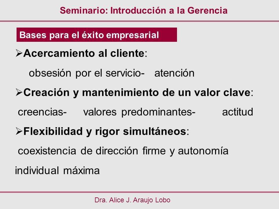 Seminario: Introducción a la Gerencia Dra. Alice J. Araujo Lobo Bases para el éxito empresarial Acercamiento al cliente: obsesión por el servicio- ate