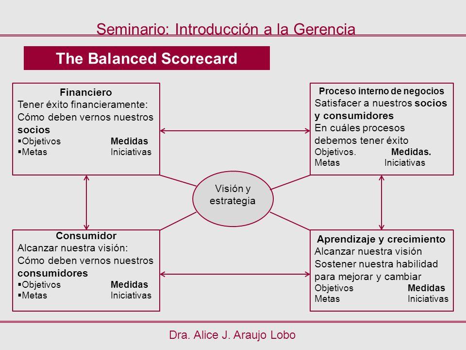 Dra. Alice J. Araujo Lobo Seminario: Introducción a la Gerencia The Balanced Scorecard Financiero Tener éxito financieramente: Cómo deben vernos nuest