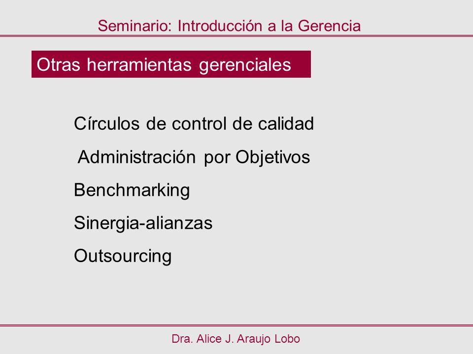 Dra. Alice J. Araujo Lobo Otras herramientas gerenciales Seminario: Introducción a la Gerencia Círculos de control de calidad Administración por Objet