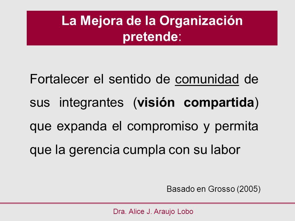 La Mejora de la Organización pretende: Dra. Alice J. Araujo Lobo Fortalecer el sentido de comunidad de sus integrantes (visión compartida) que expanda