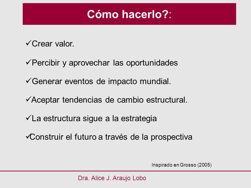 Cómo hacerlo?: Dra. Alice J. Araujo Lobo Crear valor. Percibir y aprovechar las oportunidades Generar eventos de impacto mundial. Aceptar tendencias d