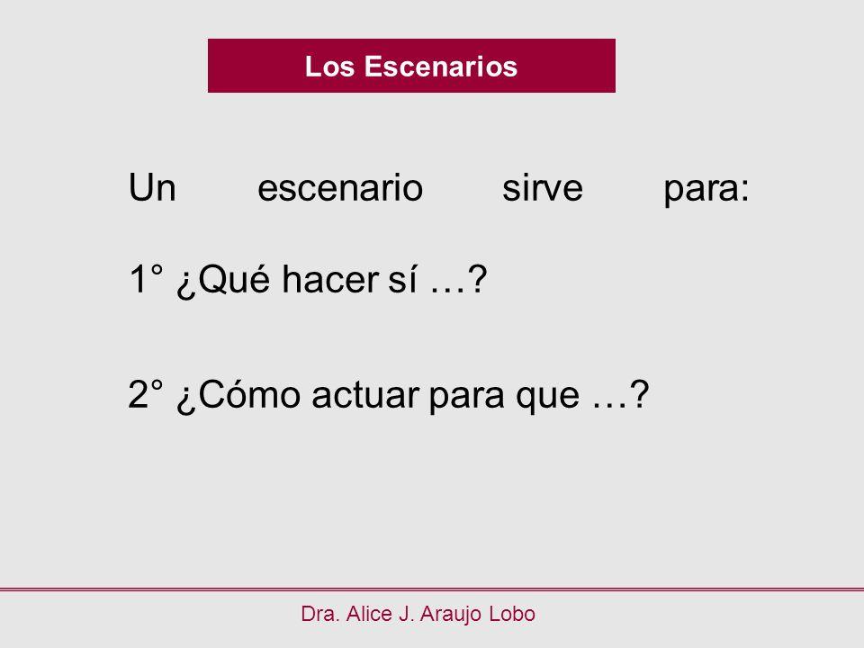 Los Escenarios Dra. Alice J. Araujo Lobo Un escenario sirve para: 1° ¿Qué hacer sí …? 2° ¿Cómo actuar para que …?