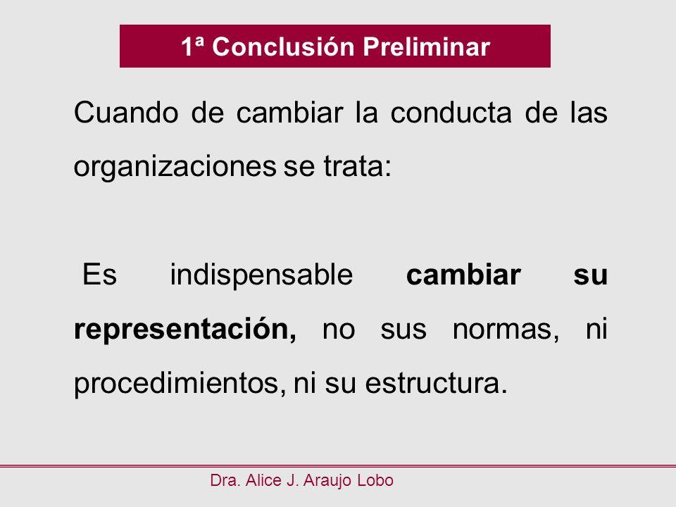 Dra. Alice J. Araujo Lobo Cuando de cambiar la conducta de las organizaciones se trata: Es indispensable cambiar su representación, no sus normas, ni
