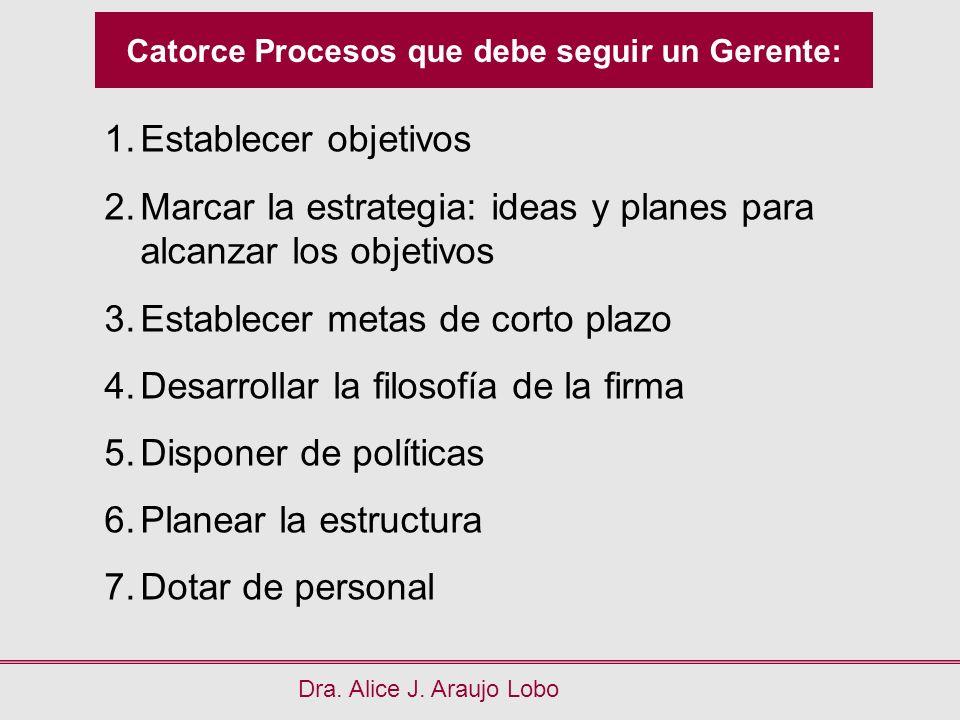 Catorce Procesos que debe seguir un Gerente: Dra. Alice J. Araujo Lobo 1.Establecer objetivos 2.Marcar la estrategia: ideas y planes para alcanzar los