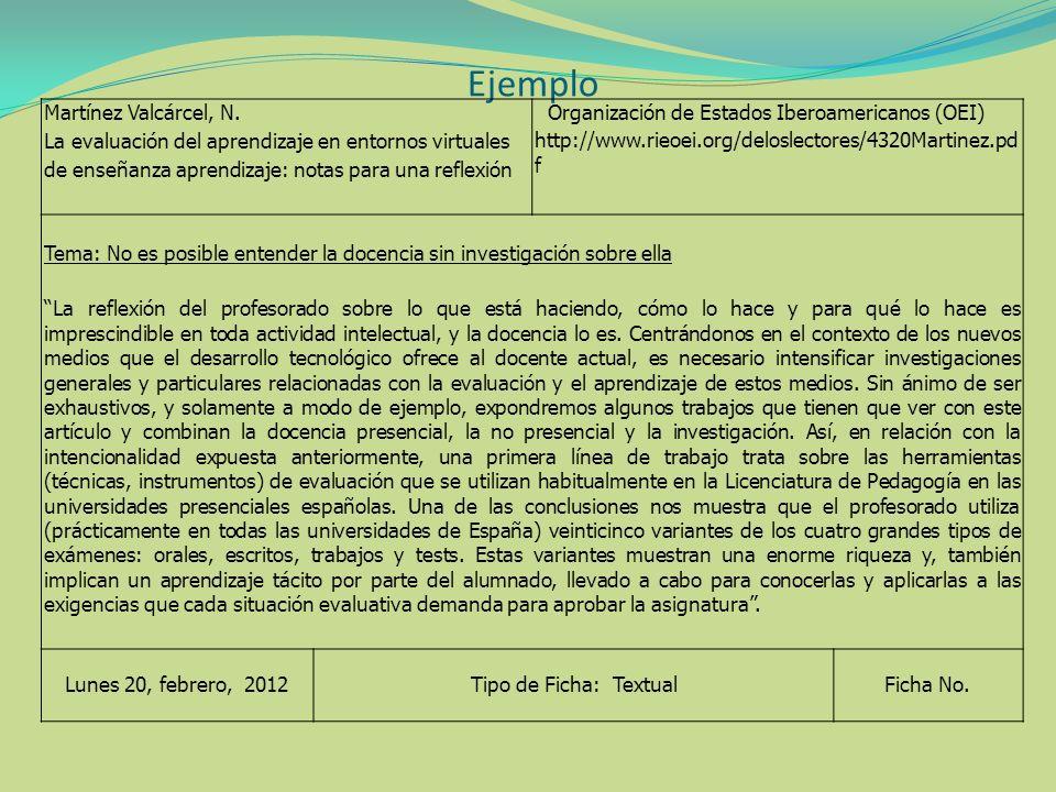Ejemplo Martínez Valcárcel, N. La evaluación del aprendizaje en entornos virtuales de enseñanza aprendizaje: notas para una reflexión Organización de