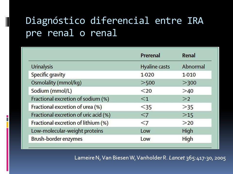 Diagnóstico diferencial entre IRA pre renal o renal Lameire N, Van Biesen W, Vanholder R. Lancet 365:417-30, 2005