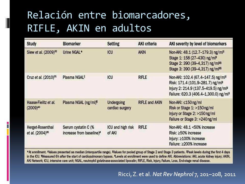Relación entre biomarcadores, RIFLE, AKIN en adultos Ricci, Z. et al. Nat Rev Nephrol 7, 201–208, 2011