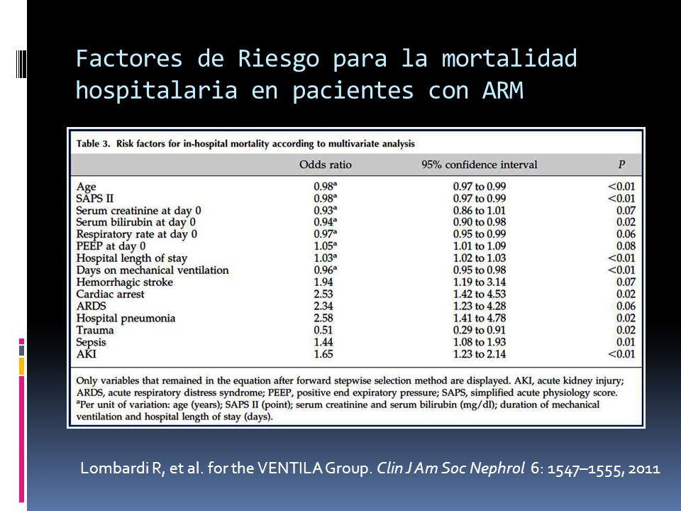 Factores de Riesgo para la mortalidad hospitalaria en pacientes con ARM Lombardi R, et al. for the VENTILA Group. Clin J Am Soc Nephrol 6: 1547–1555,